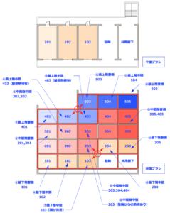 (例3)形状が複雑になると評価対象住戸数は増加する図
