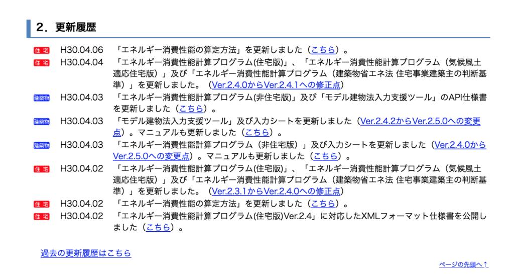 2018年4月のプログラム更新