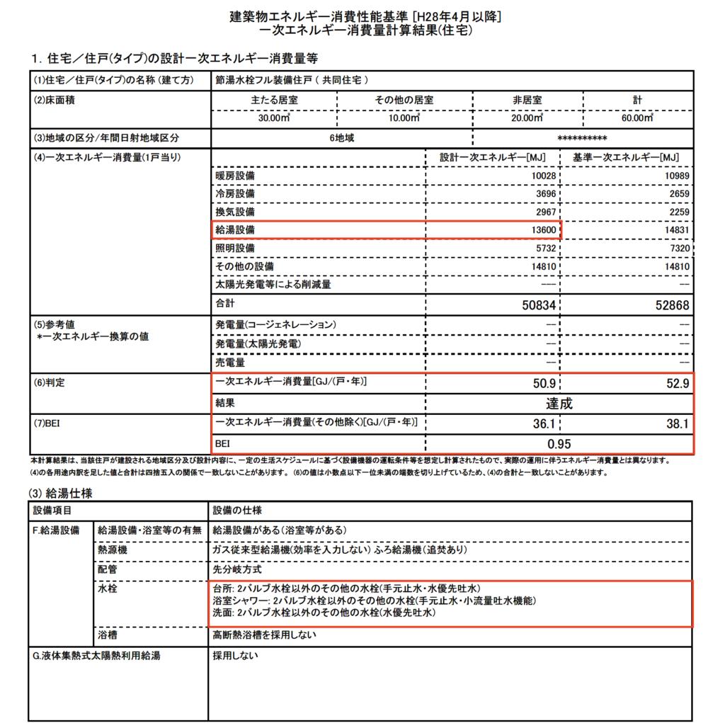 節湯水栓フル装備:BEI=0.95