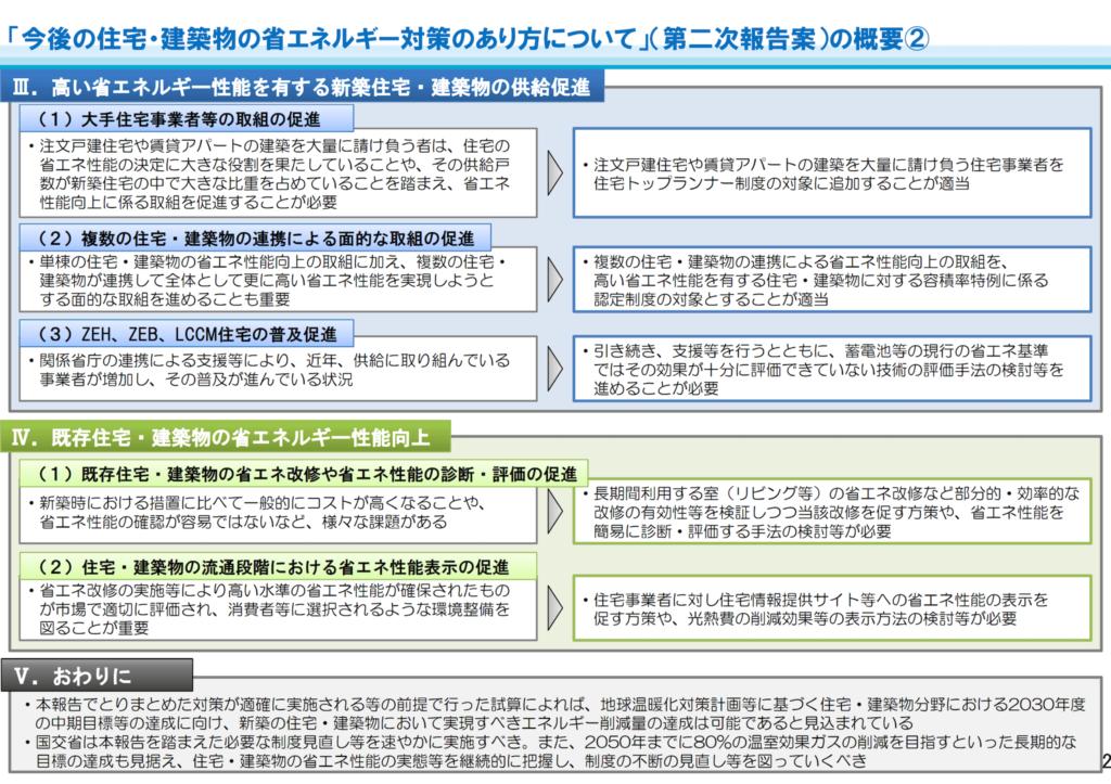 今後の住宅・建築物の省エネルギー対策のあり方について(第2次報告案)2